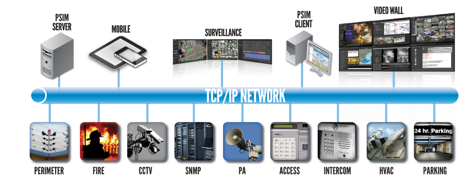 Security camera systems ip security camera systems for Security camera placement tool